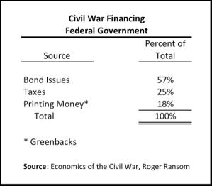 Percent Breakdown