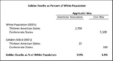soldier-deaths